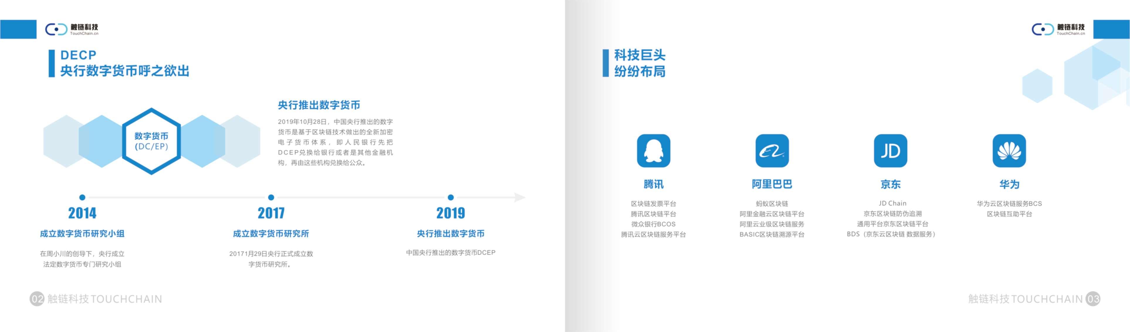 觸鏈科技(3)_頁面_03.jpg