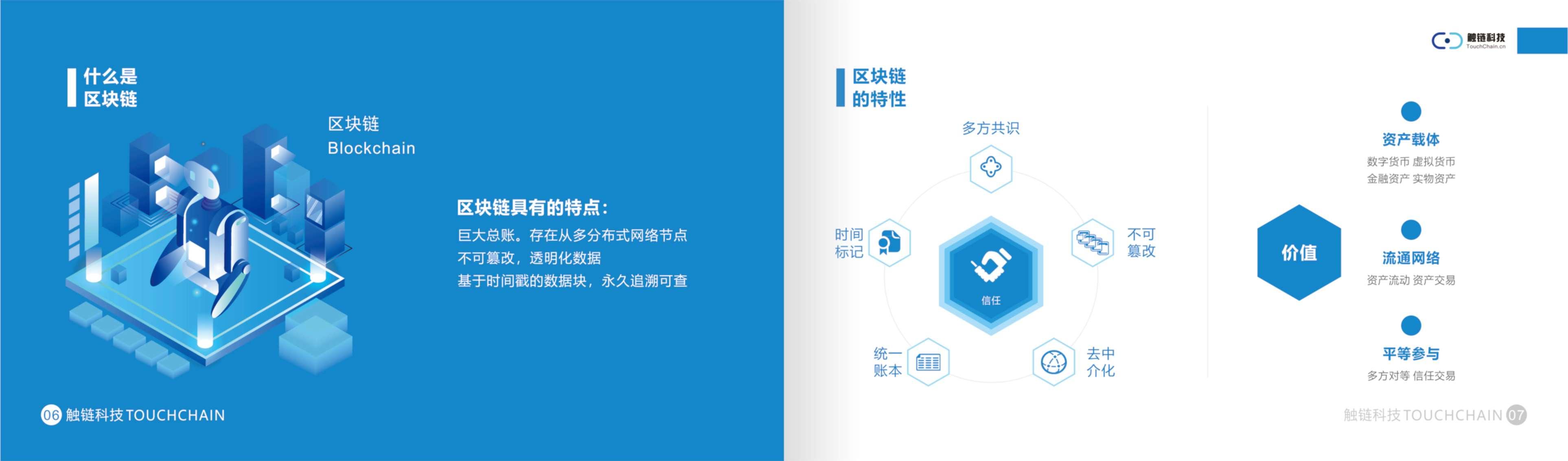 觸鏈科技(3)_頁面_05.jpg