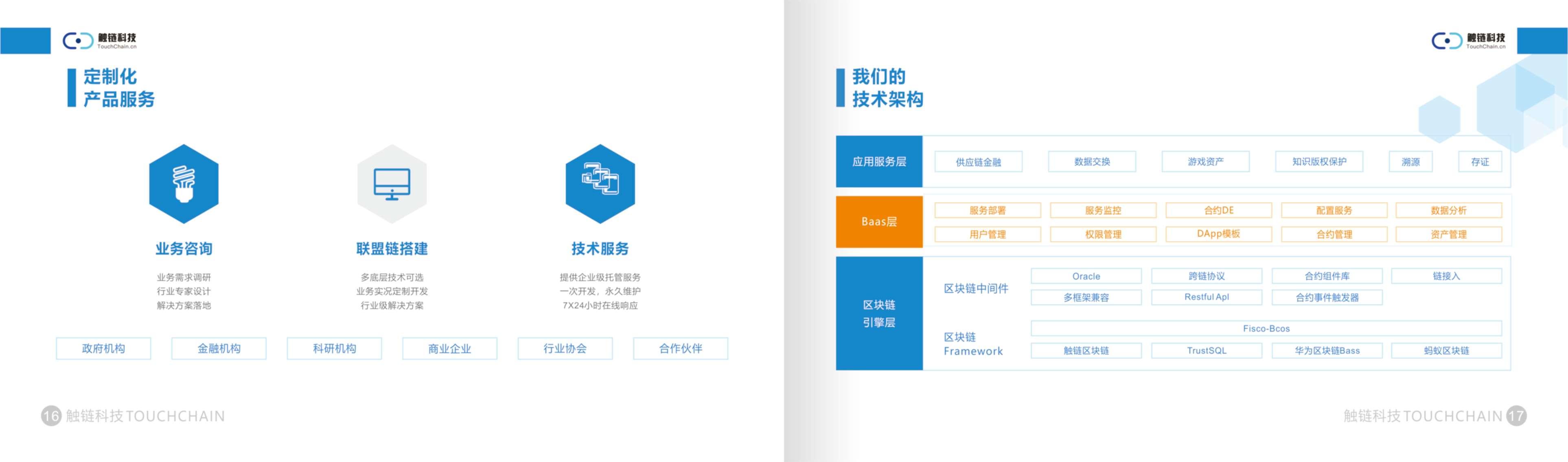 觸鏈科技(3)_頁面_10.jpg
