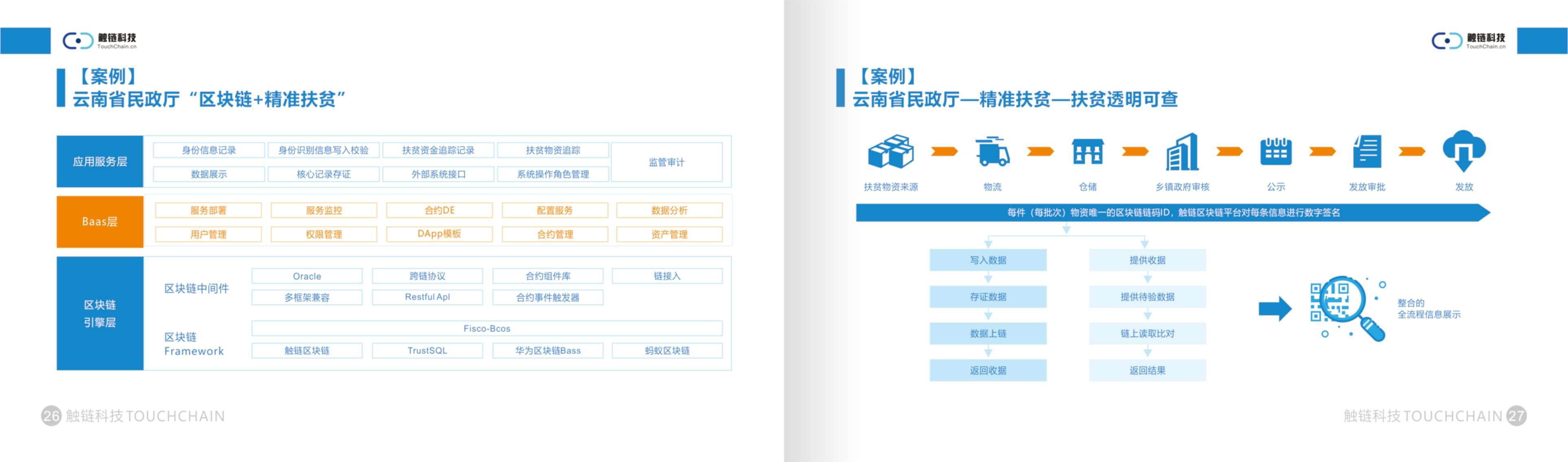 觸鏈科技(3)_頁面_15.jpg