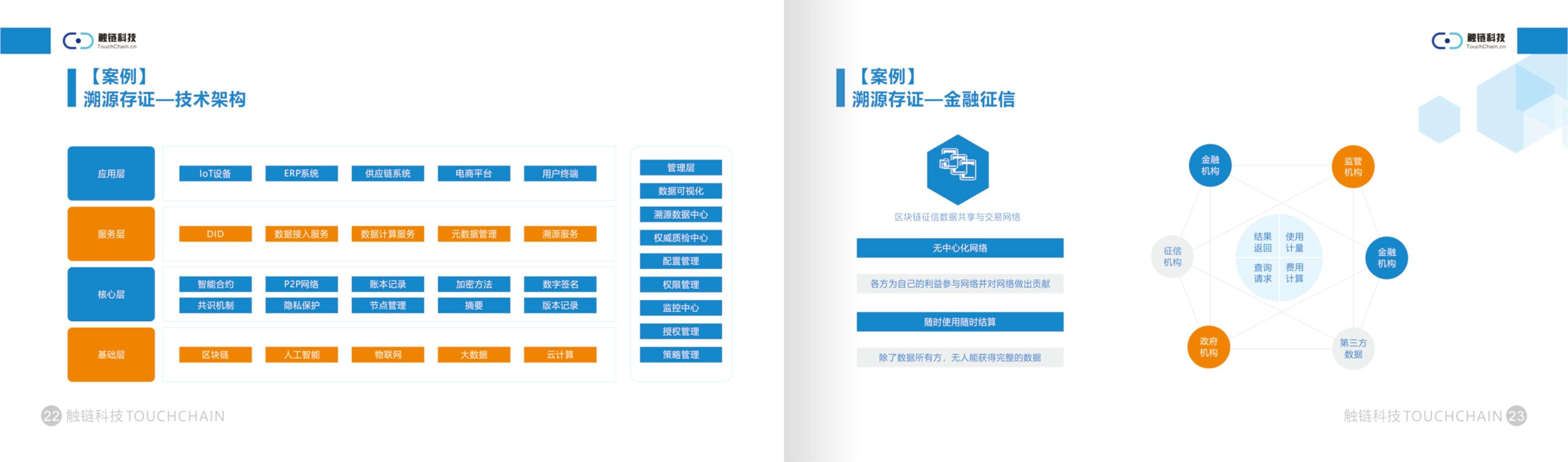 觸鏈科技(3)_頁面_13.jpg