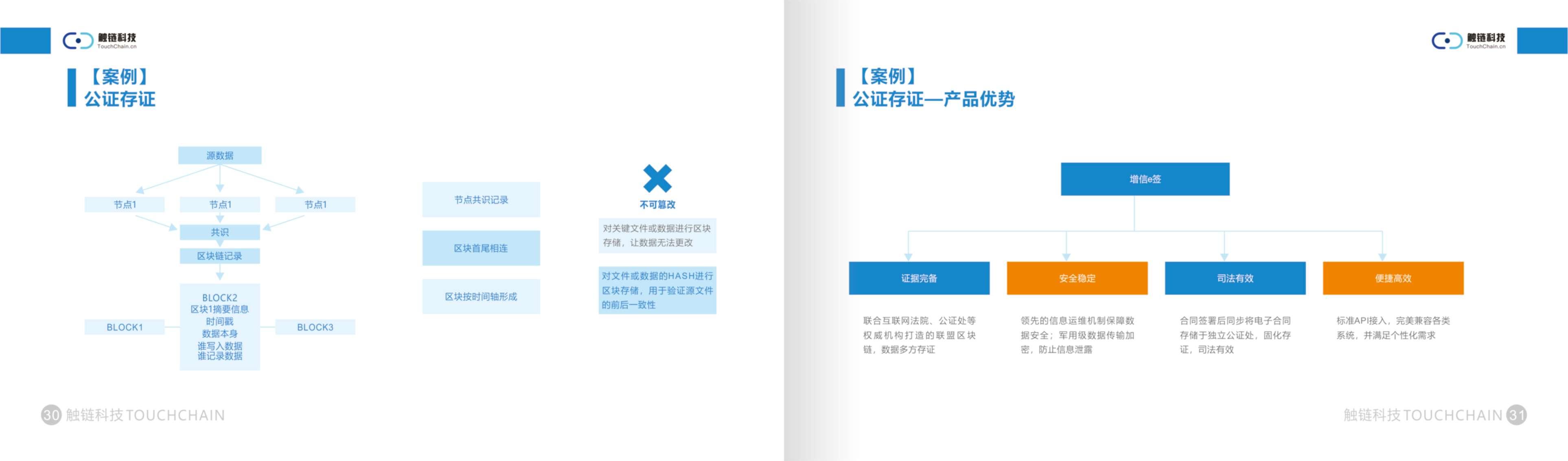 觸鏈科技(3)_頁面_17.jpg